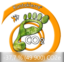 Kuntokierre® Goes Green